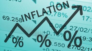 Inflație mondiala