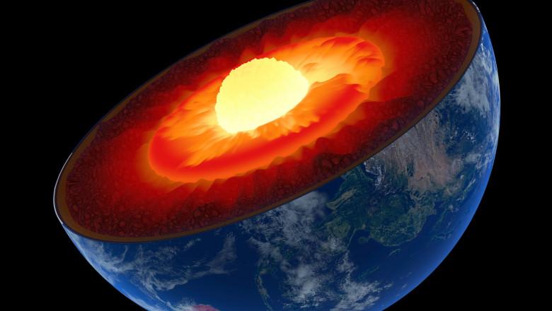The earth's core