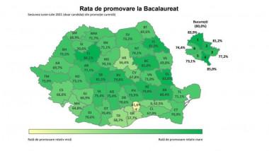 rate de promovare BAC 2021