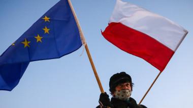 Bărbat cu steagul Uniunii Europene și Poloniei