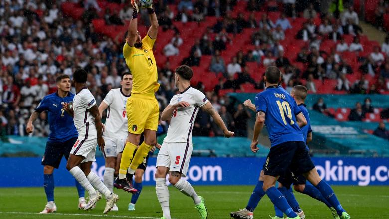 italia anglia finala euro 2020