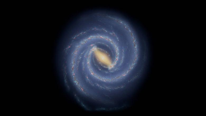Reeprezentare grafică a Căii Lactee