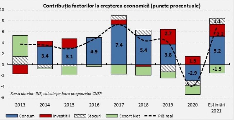 economie-marinescu2