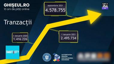 Peste un milion de români își plătesc contribuțiile pe Ghișeul.ro