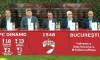 Dinamo board
