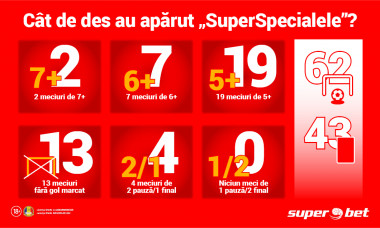 superbet advertorial