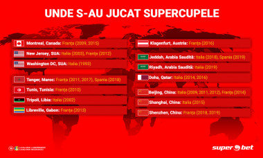 210112_National_Supercups_back_home_DigiSport