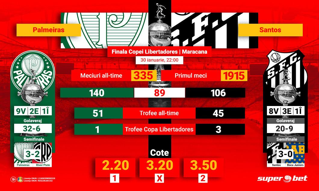 210128_Copa_Libertadores_finall_DigiSport