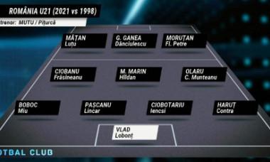 romaniau21-1998-2021