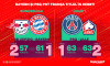 210401_Title_Derby_Match_Bundesliga_Ligue1_Digisport