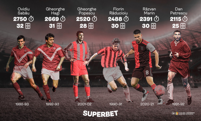 210415_Marin_debut_season_DigiSport