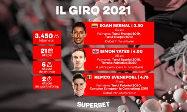 210504_Giro_2021_DigiSport