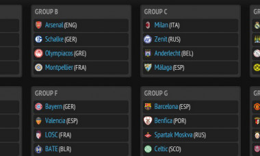 grupe ucl