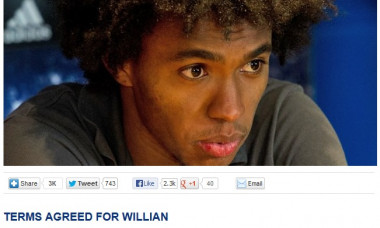 Willian transfer