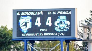 Miroslava Braila tabela