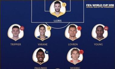 FIFA echipa ideala CM 2018