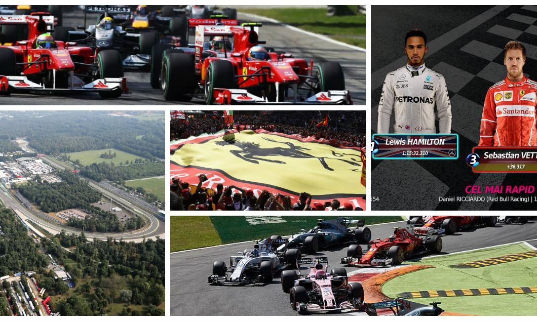 F1 Marele Premiu al Italiei