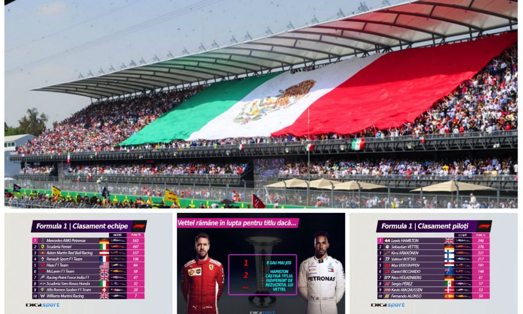 f1 collage mexic