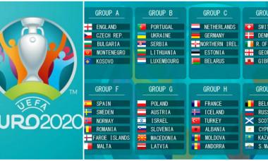 Preliminariile Euro 2020 | Spania a învins greu Norvegia. Italia a trecut de Finlanda. Rezultatele și marcatorii