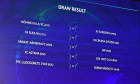 UEFA Champions League 2019/20 First and Second Qualifying Round Draws