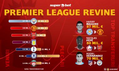Imagine-Transferuri-Start-Premier-League-Digisport-09August