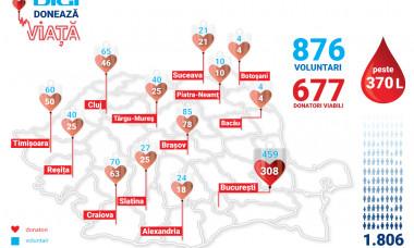 2019_12_04_harta-donatori