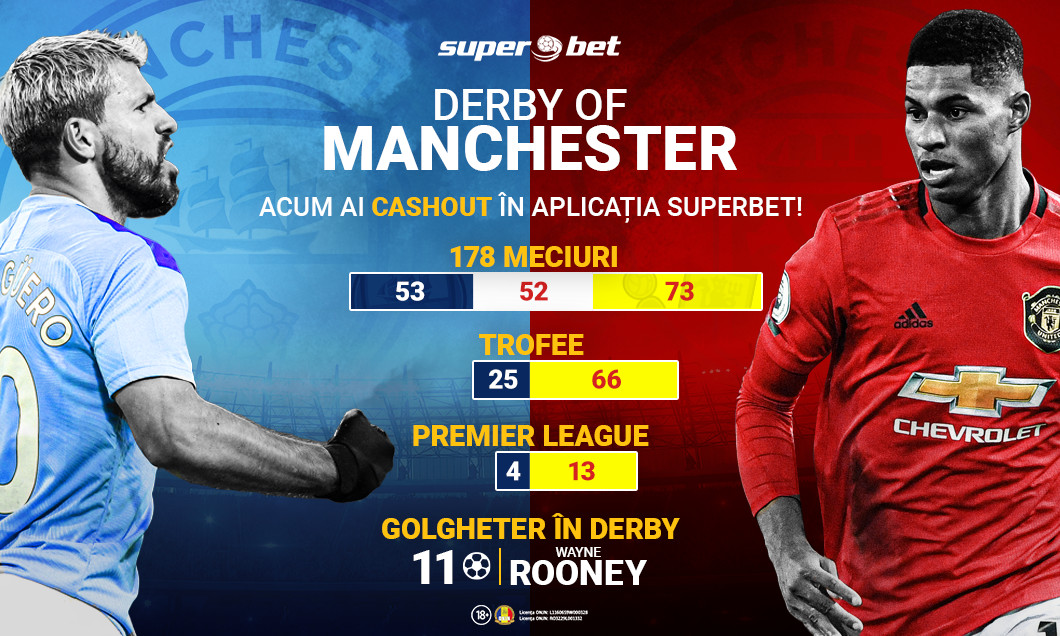191206_derby_of_manchester