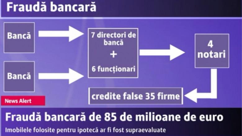 traseul 20fraudei 20bancare 20din 2013 20dec-39890
