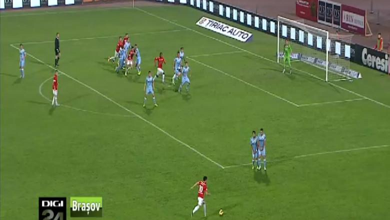 FC BV DINAMO