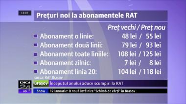 SCUMPIRI RAT VO