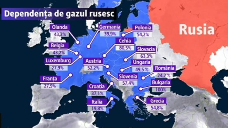 harta dependentei de gazul rusesc