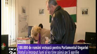 alegeri ungaria
