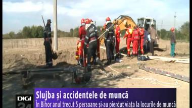 BETA accidente munca