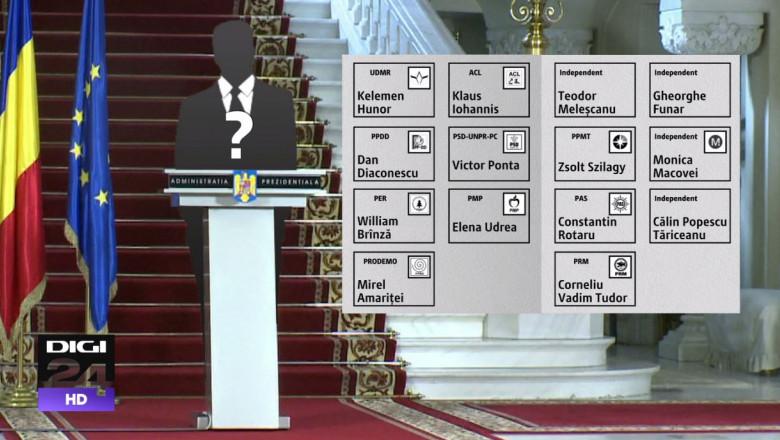 candidati grafica buletin de vot-2
