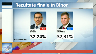 rezultate finale Bihor