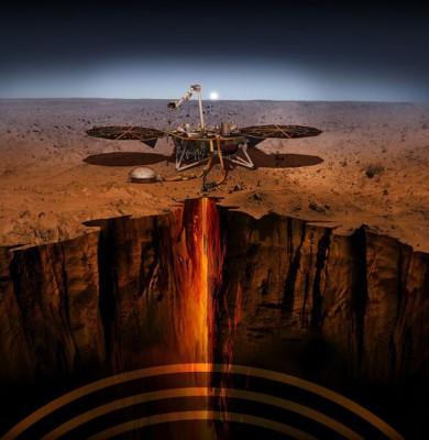 Misiune pe marte InSight NASA