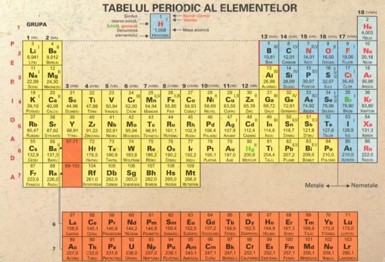 tabelul_mendeleev_primeste_patru_elemente_noi