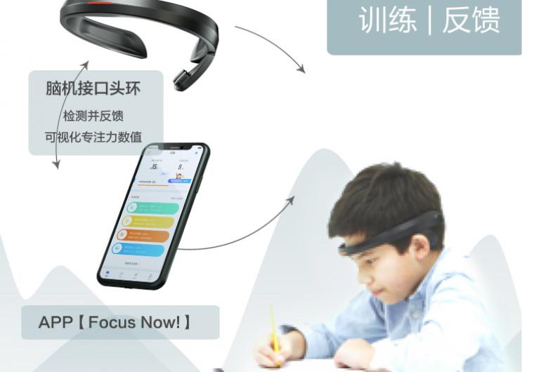 dispozitiv china