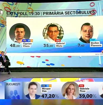 Digi24 - alegerile locale din 2020