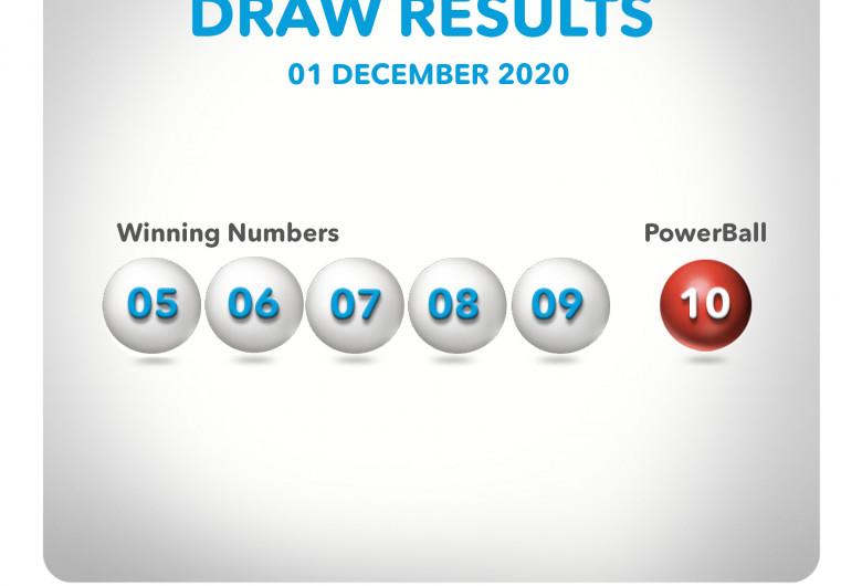 loterie-africa-de-sud