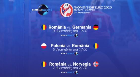 Campionatul European de Handbal