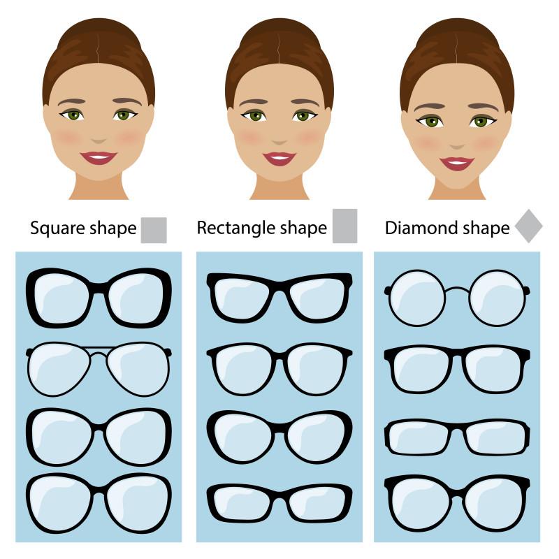 cel mai bun online mai bine mărci recunoscute Ce ochelari ti se potrivesc in functie de forma fetei