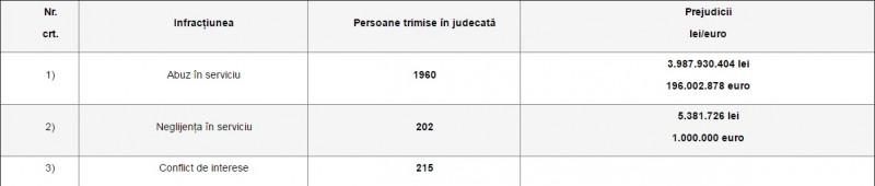 tabel mpublic