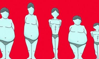 Greutatea ideală în funcție de înalțime, vârstă și constituție. Câte kilograme e normal să ai