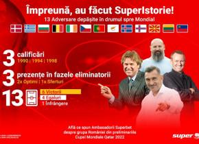 (P) Pune-ți pariurile pentru Preliminariile Mondialului! Mister Ilie Dumitrescu, Grande Craioveanu, Bogdan Stelea și Răducioiu prefațează drumul României spre Qatar 2022!